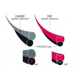 Box Ciglia Flat Ellipse -...